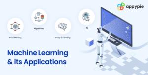 Machine Learning - Appy Pie