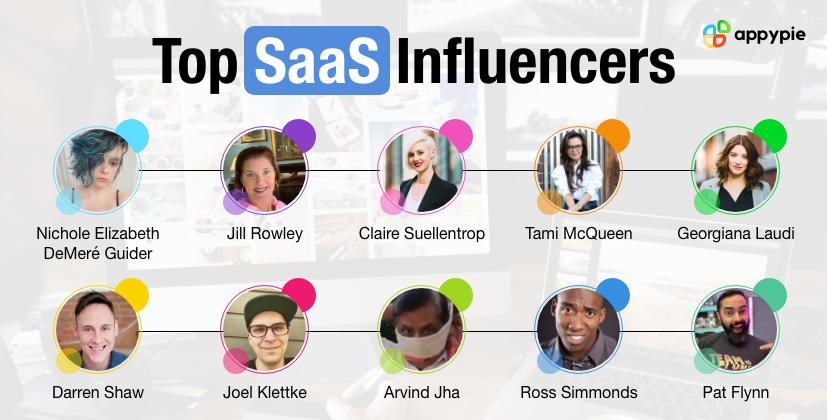 Top SaaS Influencers - Appy Pie
