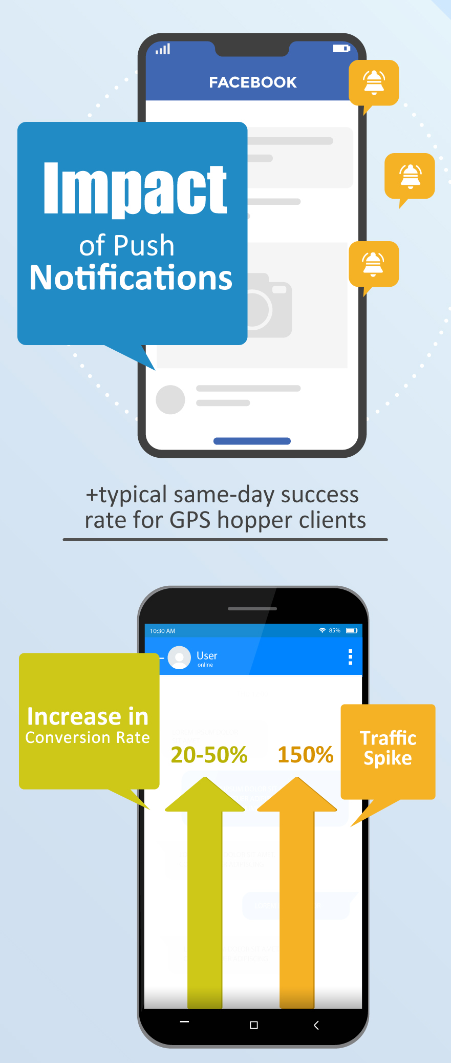 8 Ways your Well designed Mobile app can Increase your Business Revenue Appy