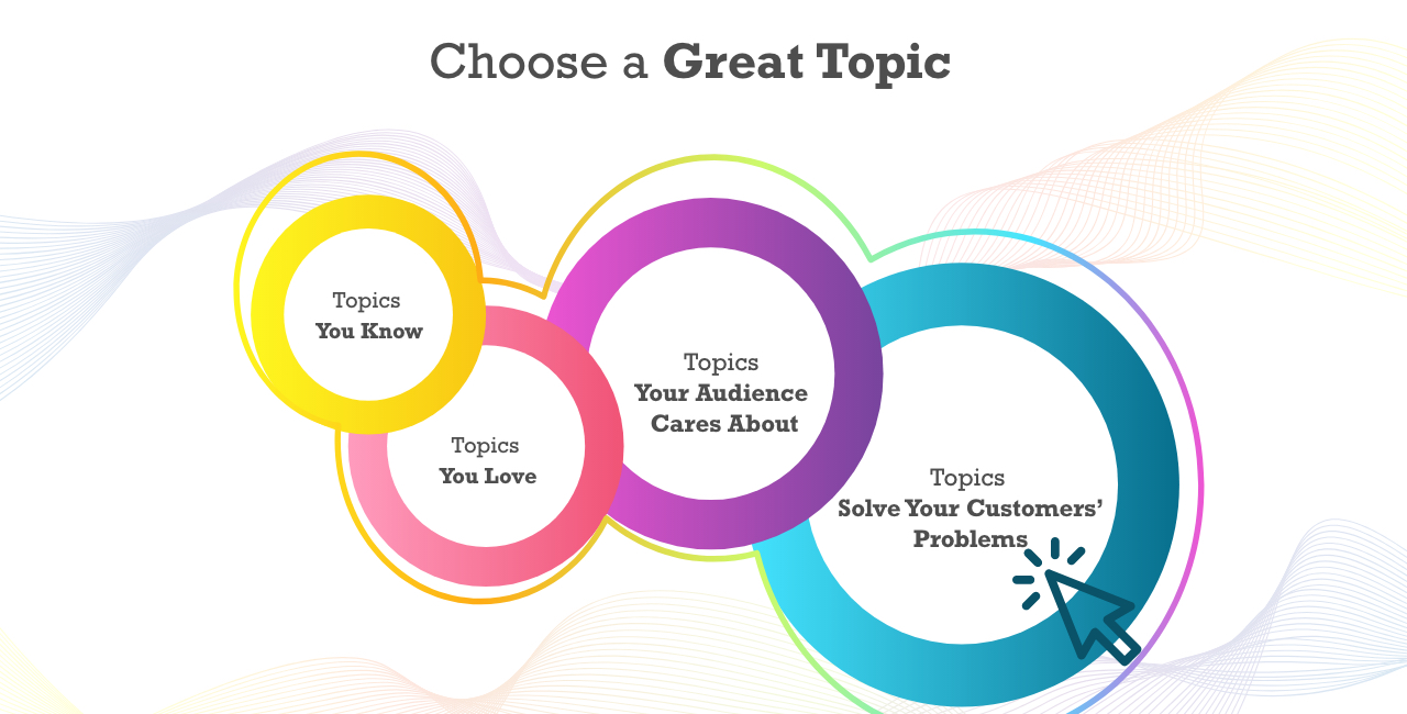 Choose a Great Topic