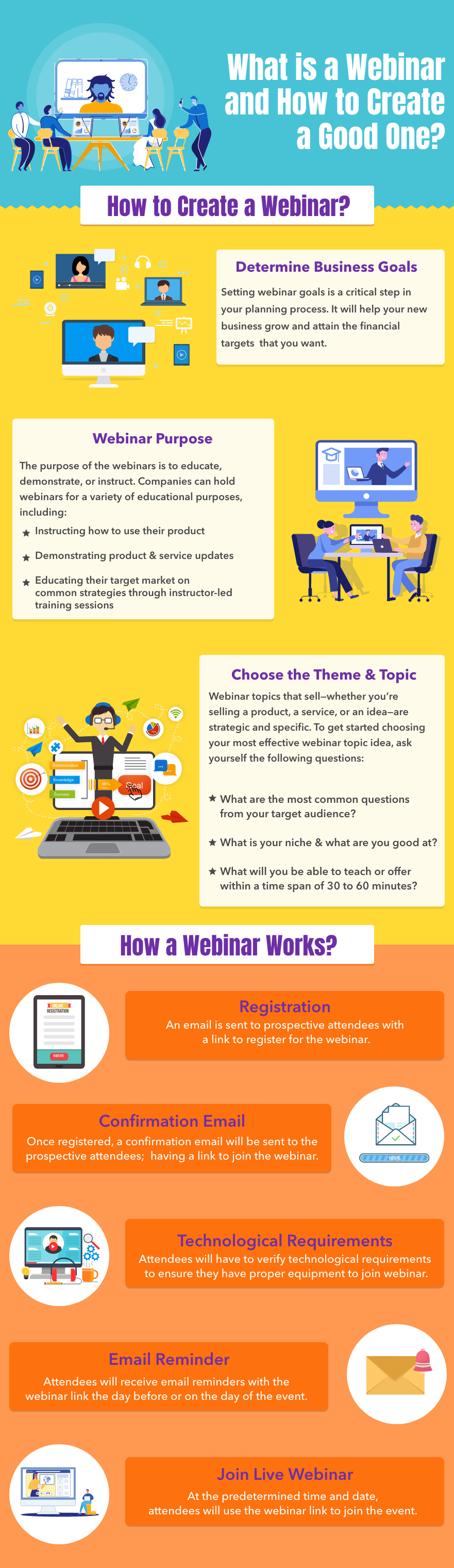 What is a webinar and how to create a good one