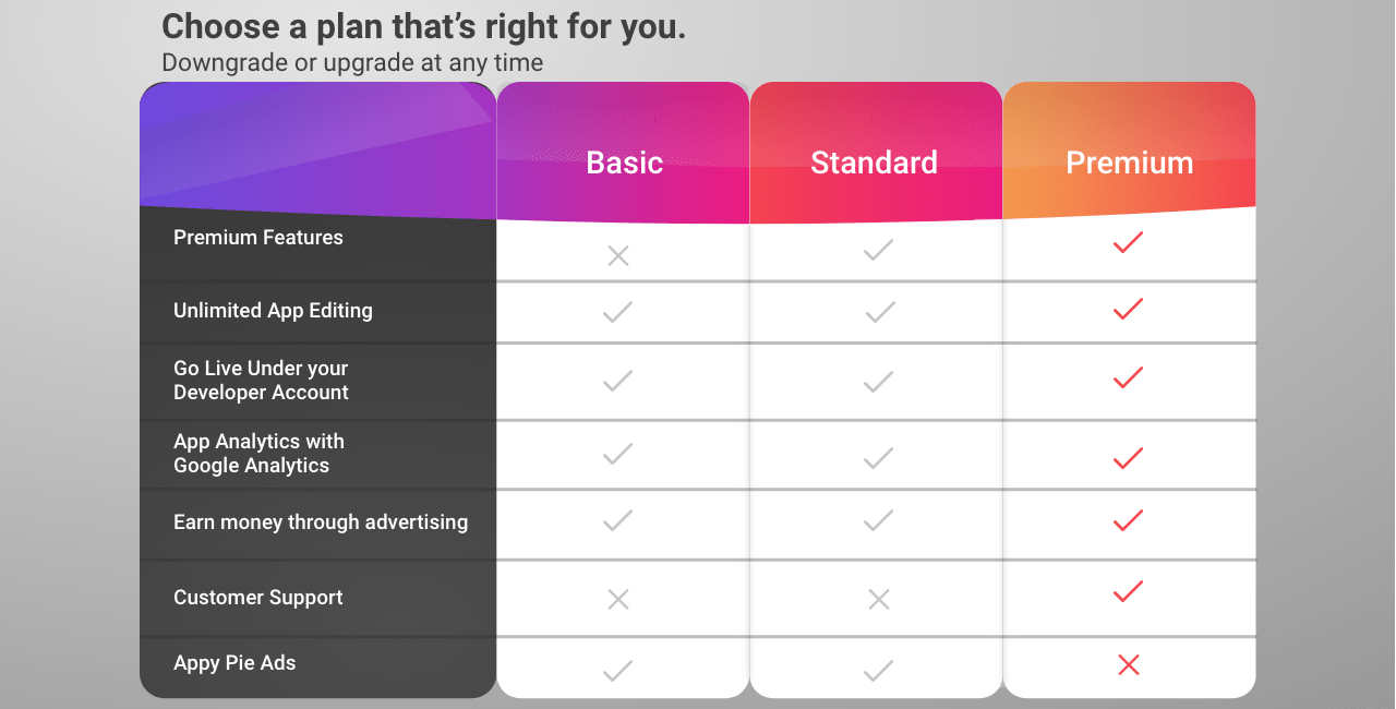 Choose a plan that's right for you