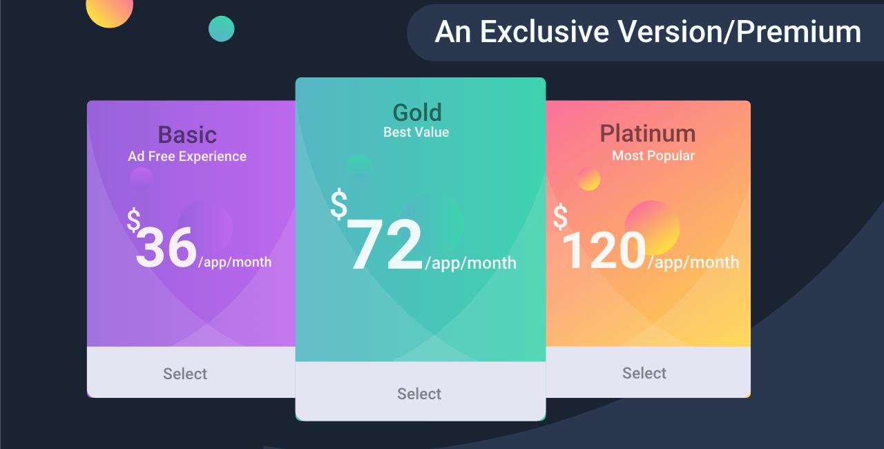 An Exclusive Version-Premium