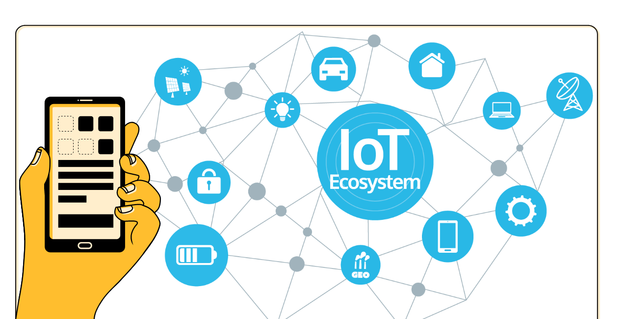 Apps interacting with IoT ecosystem