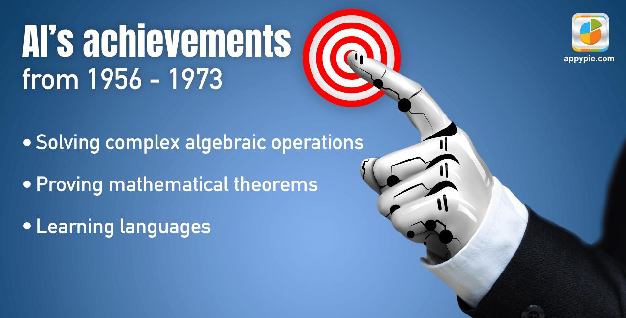 AI's achievements