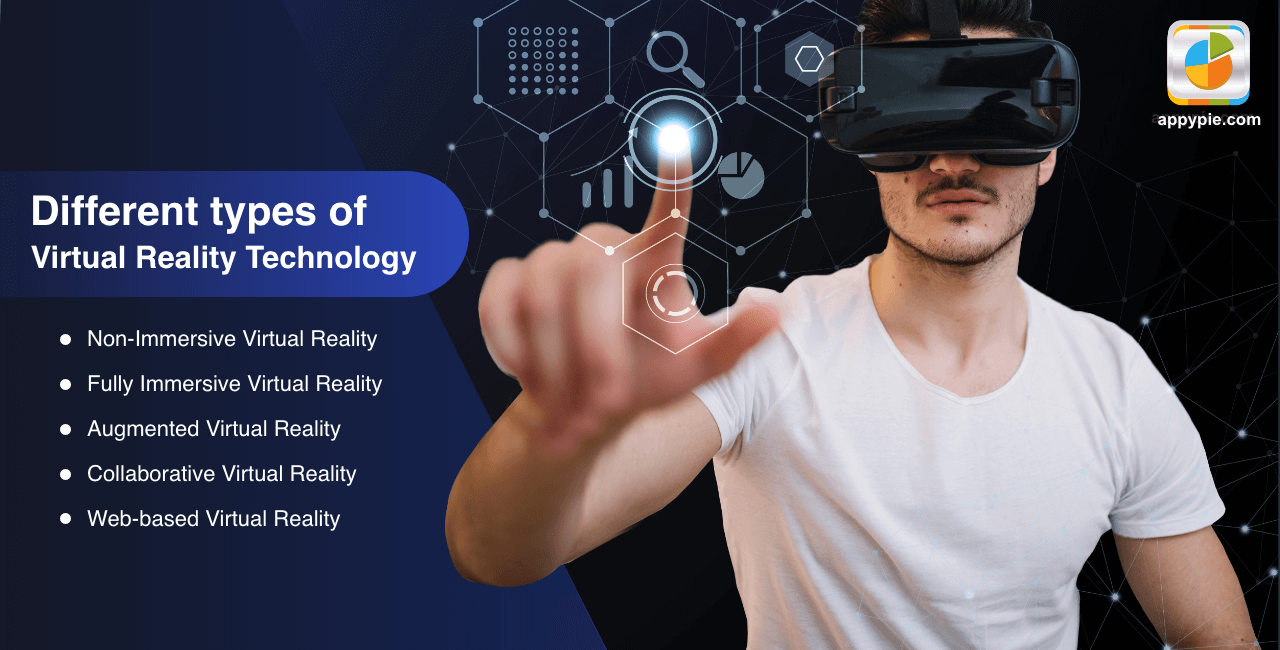 Different types of virtual reality technology