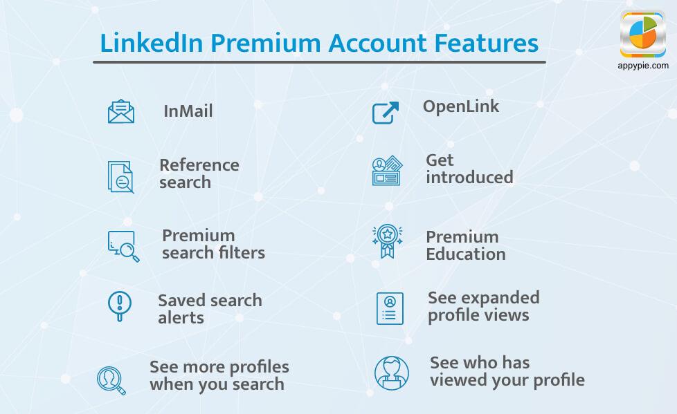 LinkedIn Premium account features