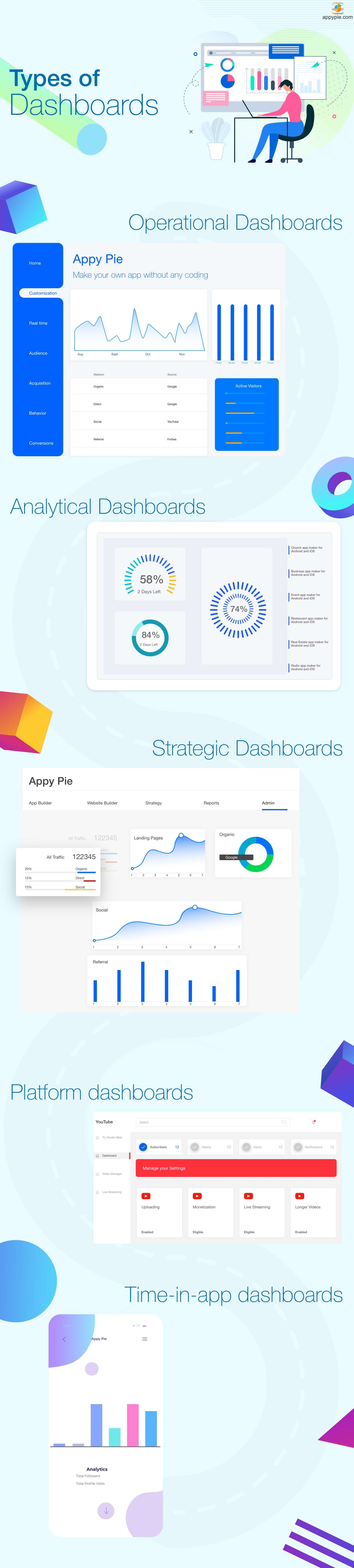 How to design a good dashboard[with Examples]