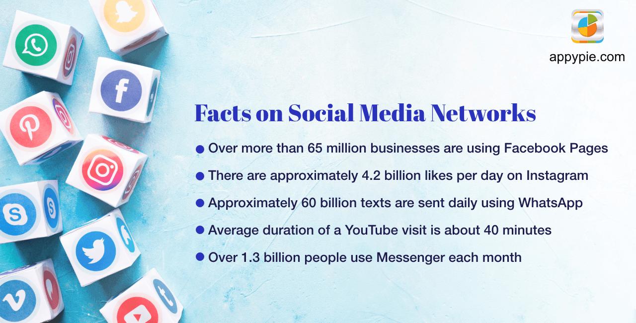 Here is some interesting information on most popular social media platforms