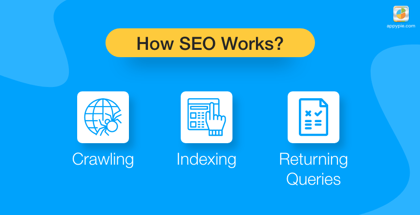 What is SEO and How it Works? SEO Tutorial for Beginners