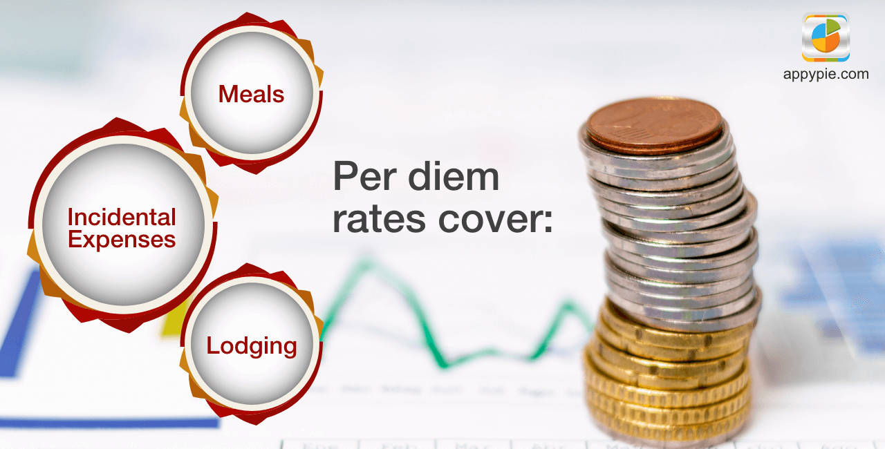 What is Per Diem Rate and How to Set It?