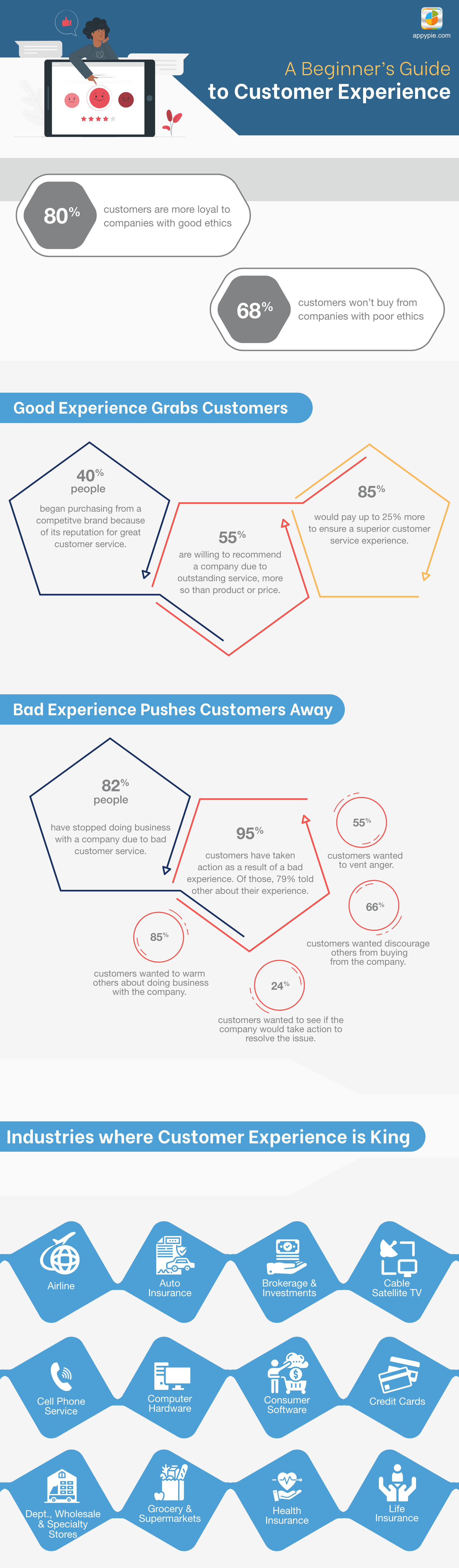 The Comprehensive Guide to Improve Customer Experience