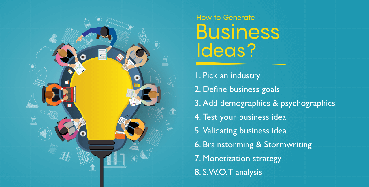 How to generate business ideas