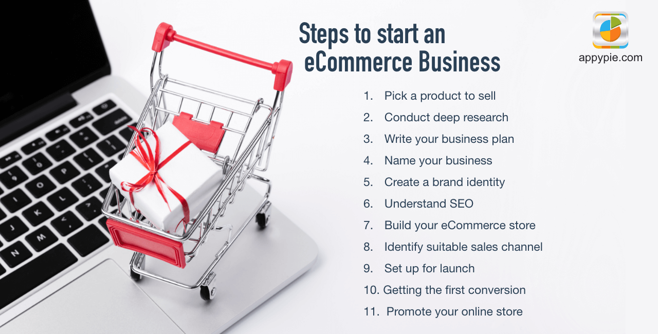 How to sell on Amazon [How to start an ecommerce business]