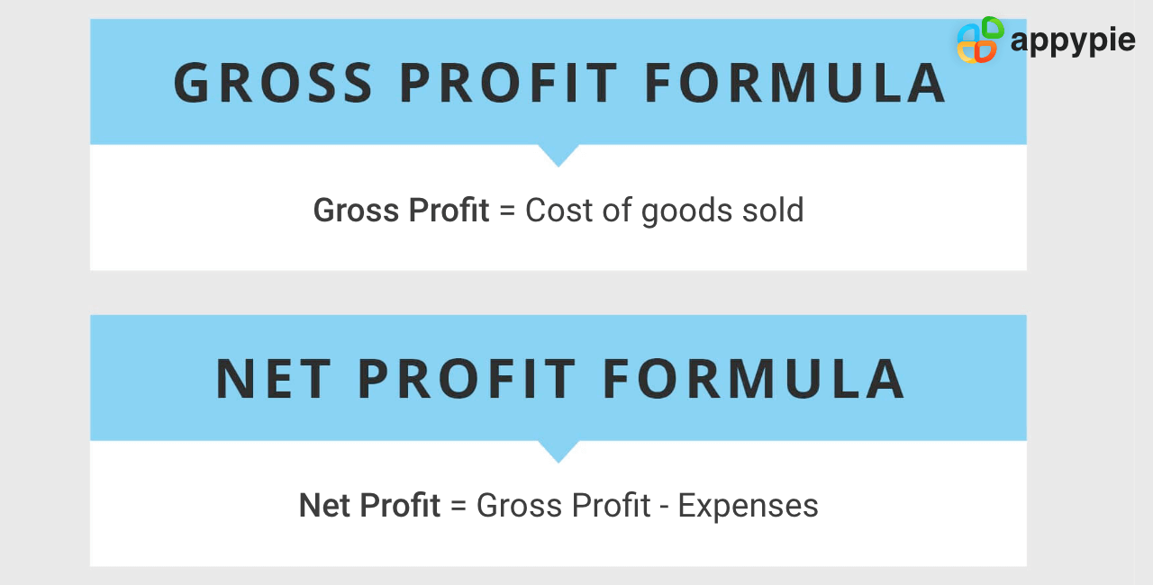 Basics of Business Financing