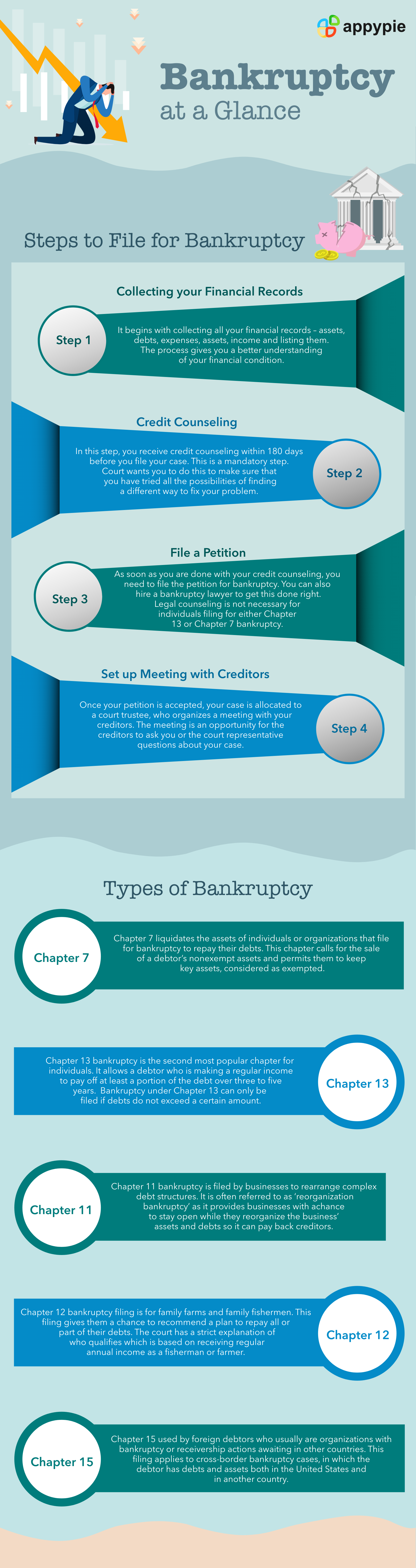 Appy Pie - What is Bankruptcy?
