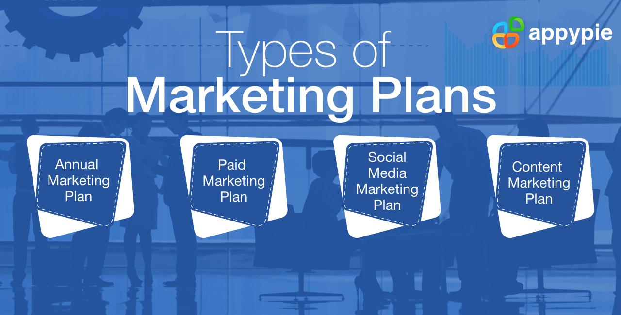 Types of Marketing Plans-Appy Pie