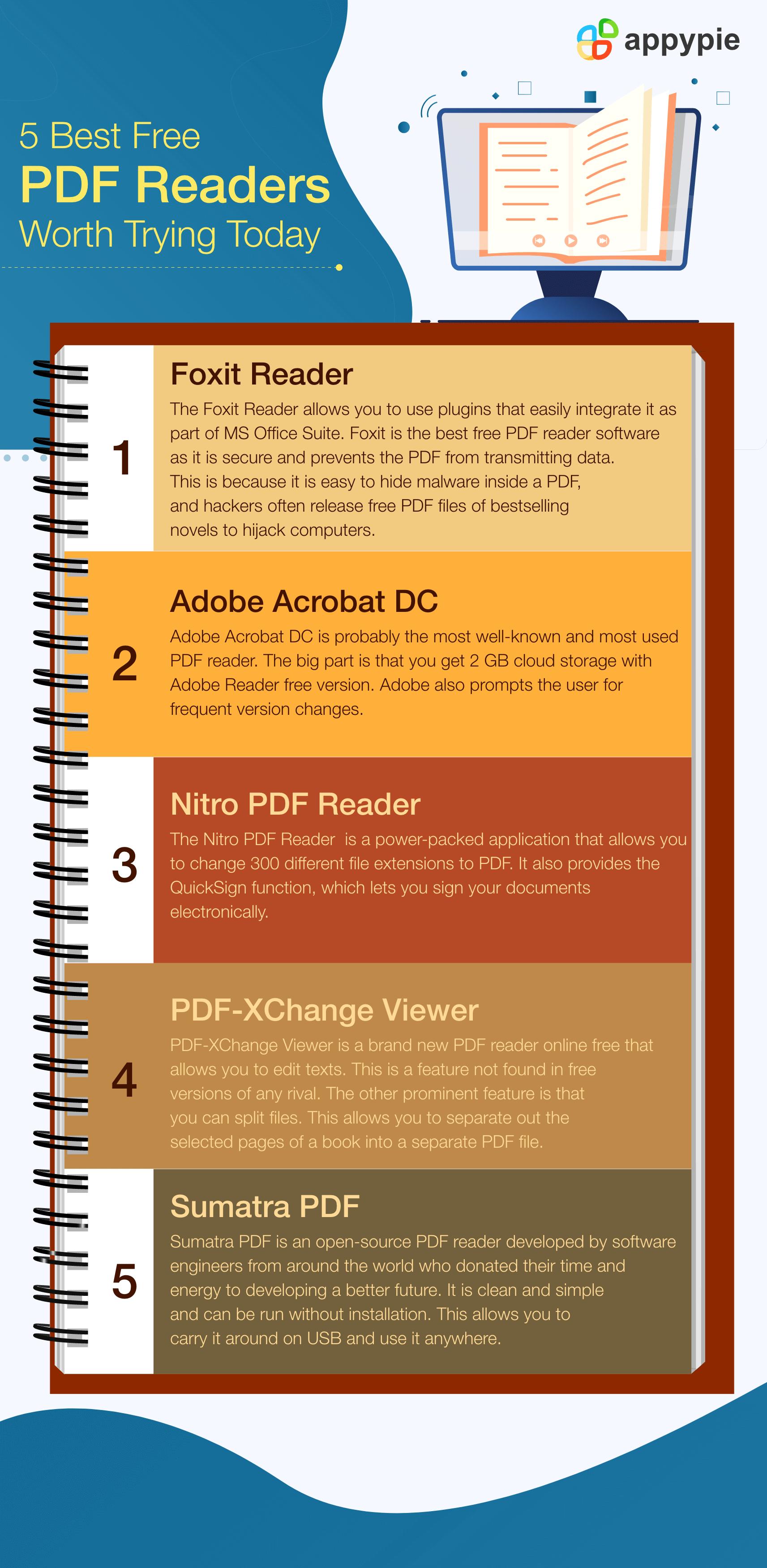 5 Best FreePDF Readers - Appy Pie