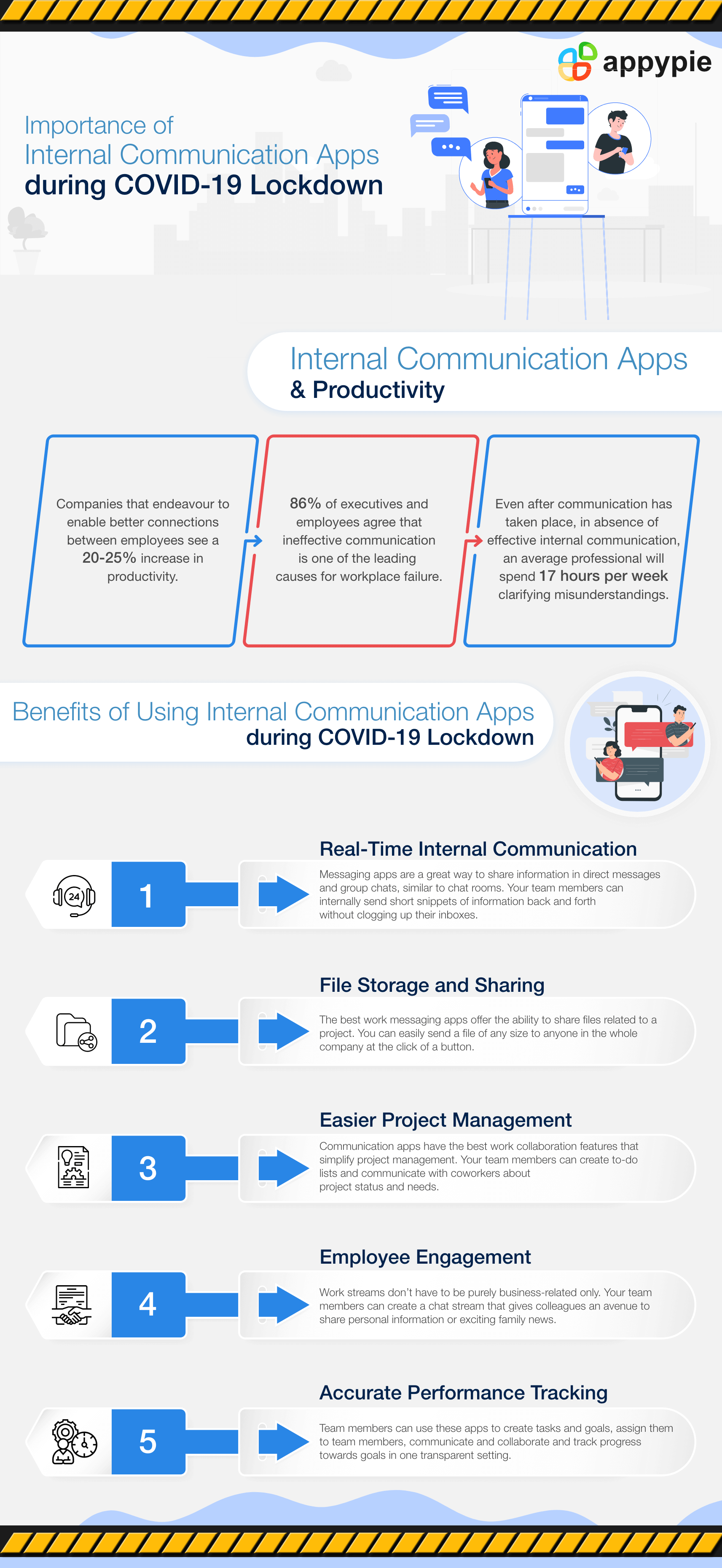How internal communication apps can help small businesses fight COVID-19 - Appy Pie