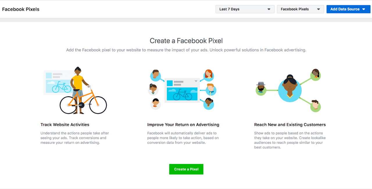 An Ultimate Guide to Facebook Pixel- Appy Pie