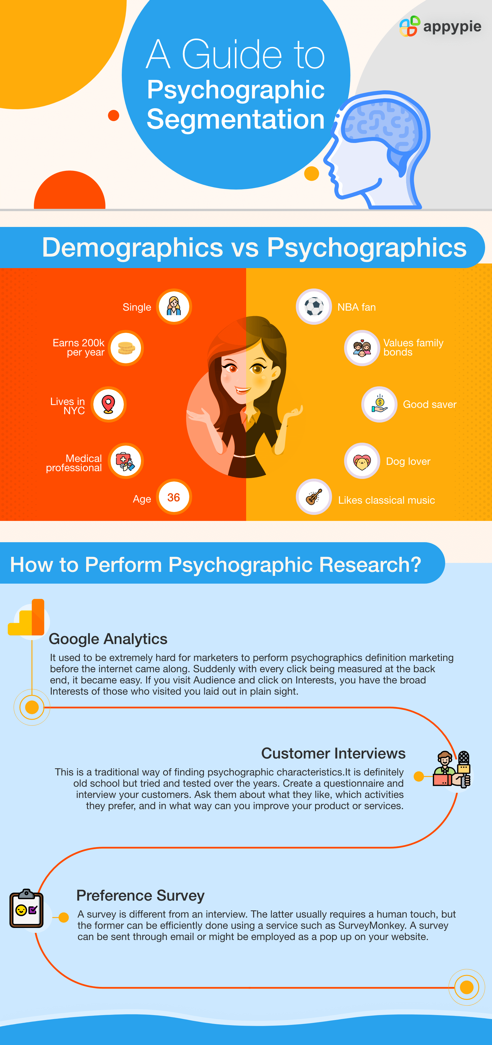 How to use psychographics in Your Next Marketing Campaign (+Examples) - Appy Pie