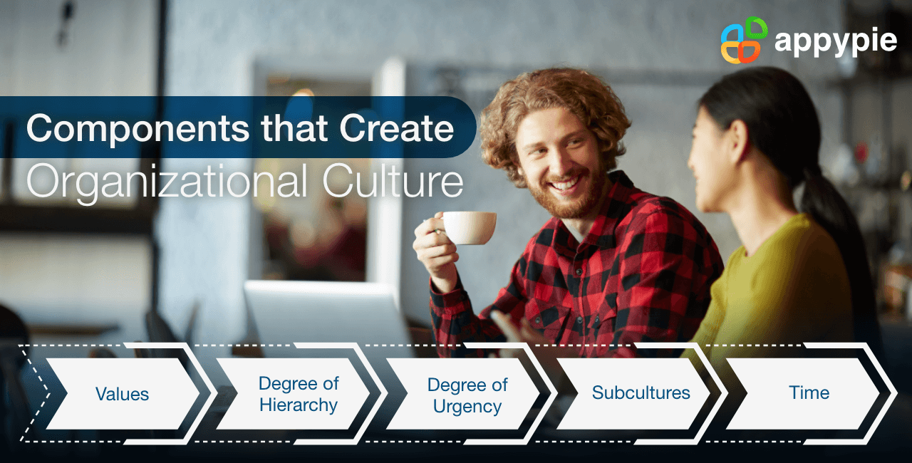 Appy Pie - What is organizational culture and why it matters