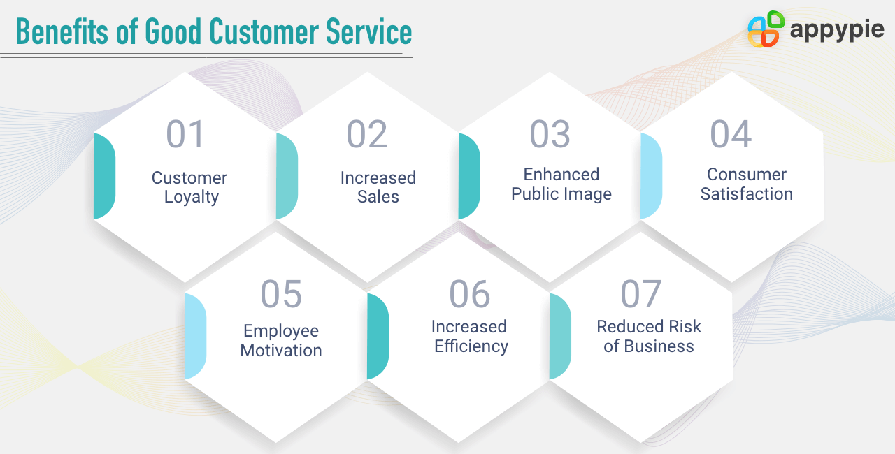 11 Customer Service Skills for Employees - Appy Pie