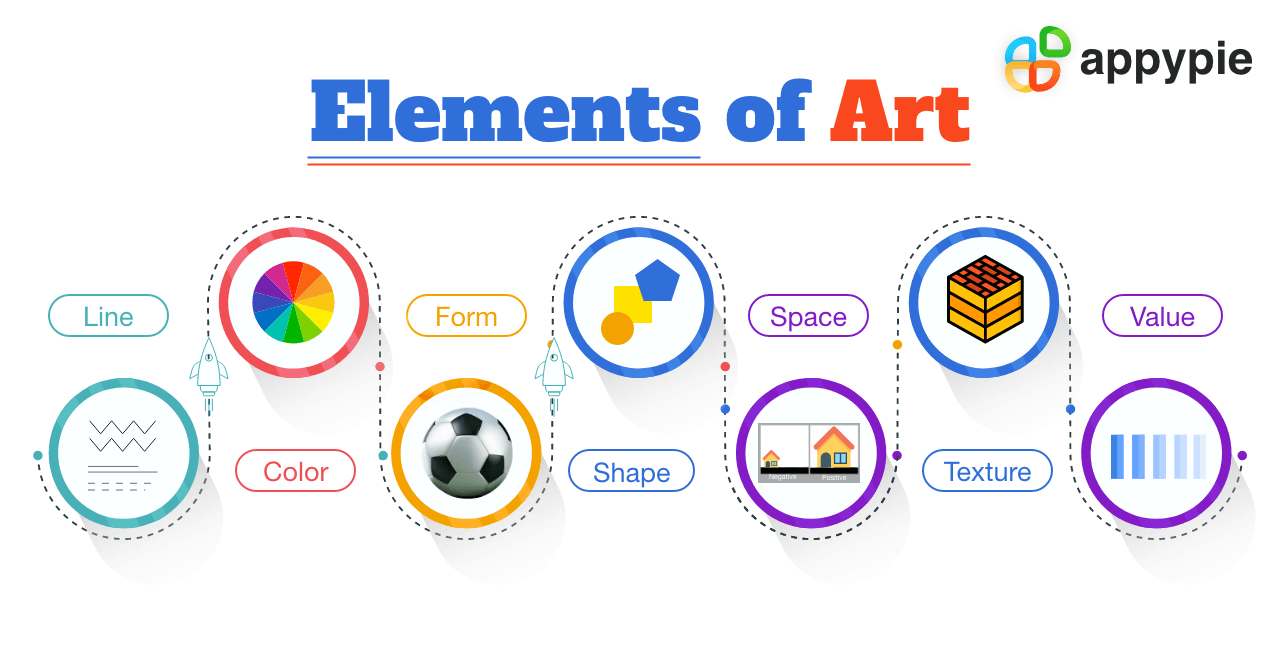What is Elements of art and how to use them - Appy Pie