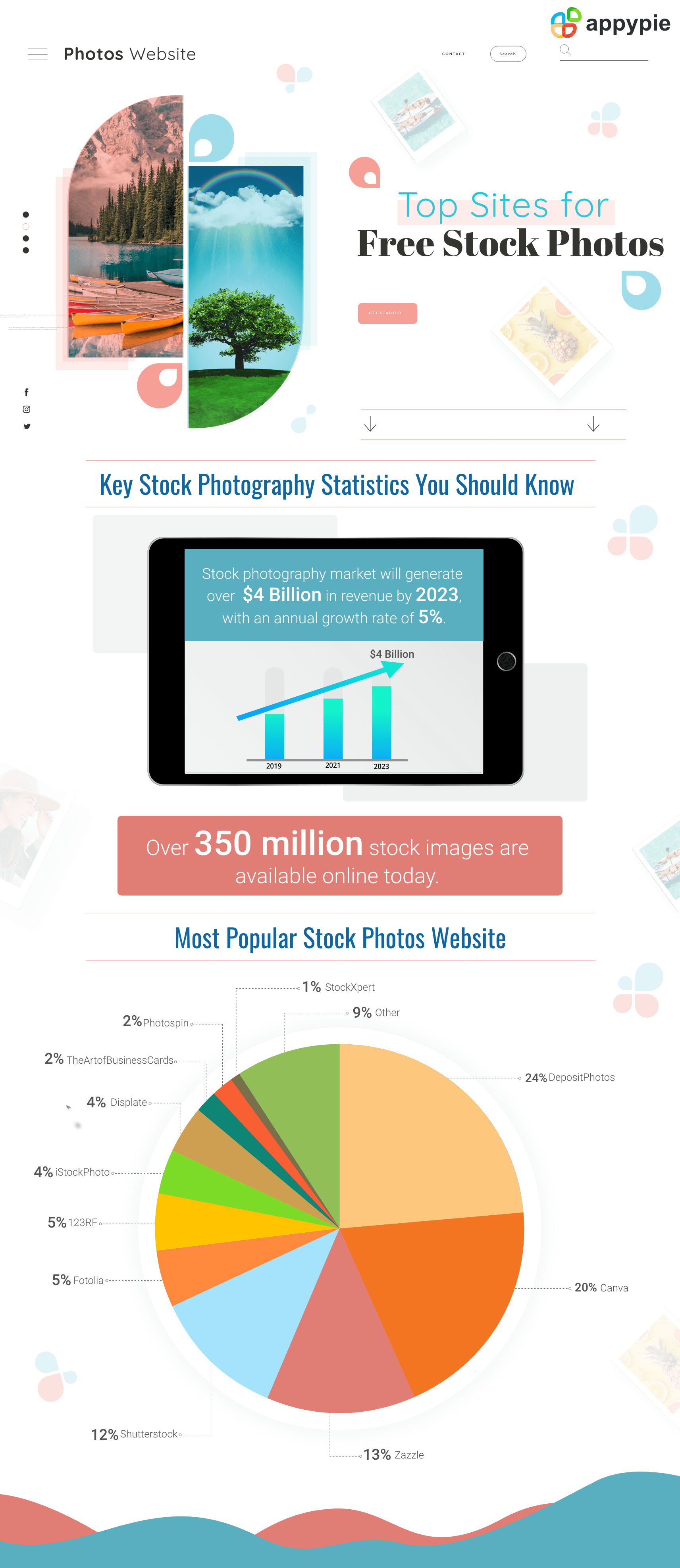 Top Websites for Free Stock Photos - Appy Pie