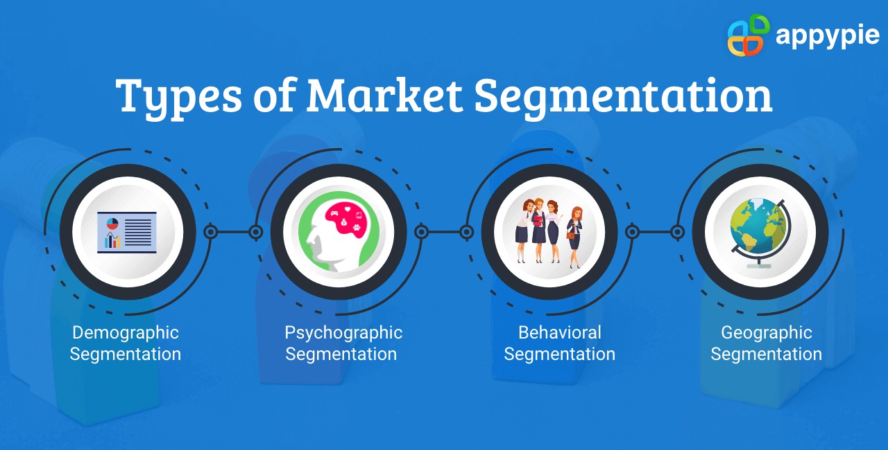 Types of Market Segmentation and how to implement them in your marketing strategy - Appy Pie