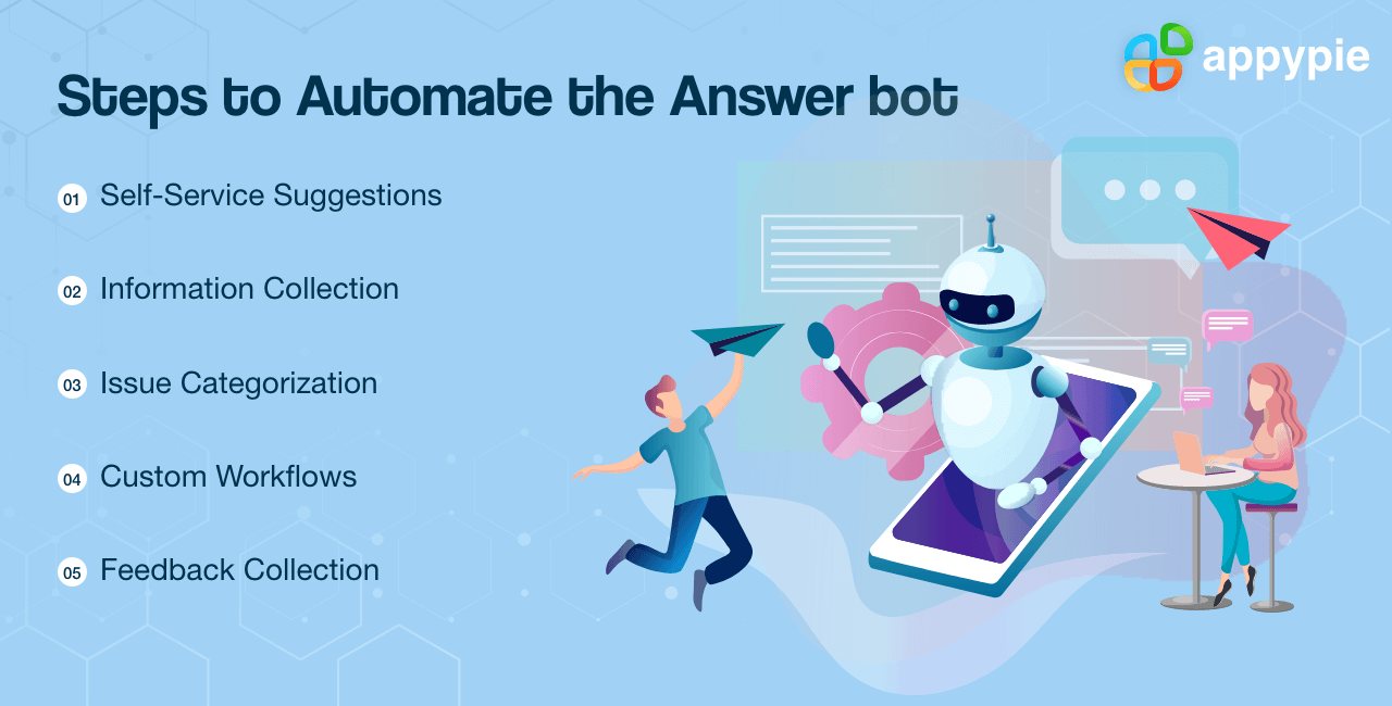 Steps to automate the answer bot - Appy Pie