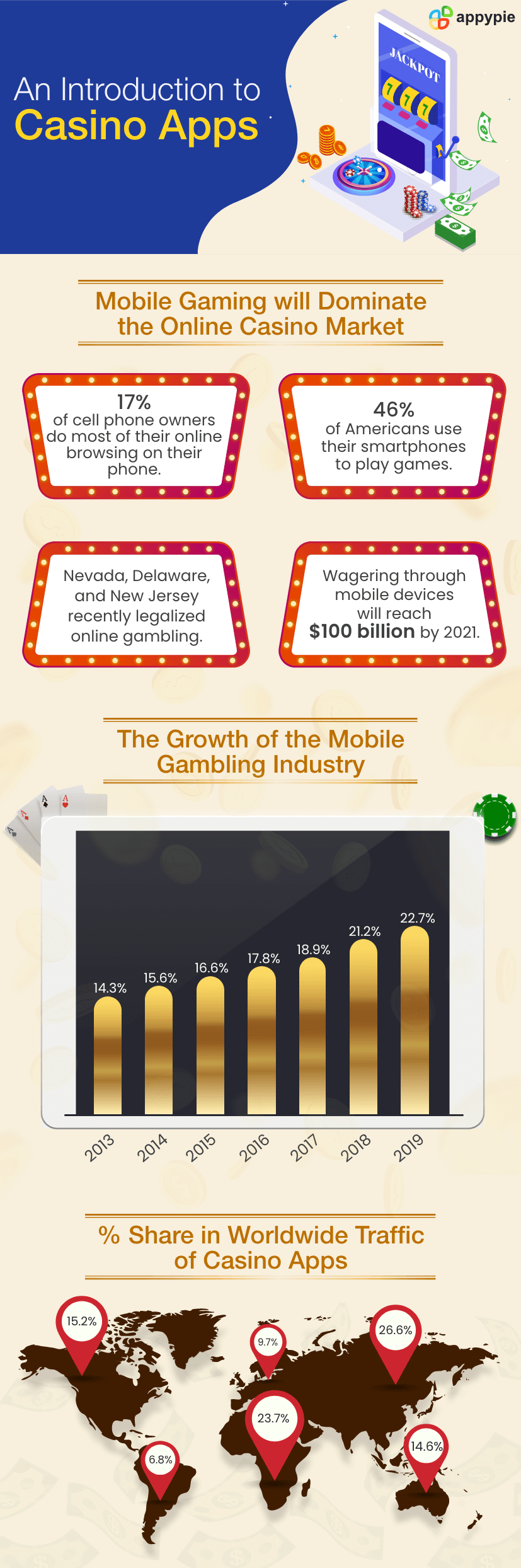 An Introduction to Casino Apps - Appy Pie
