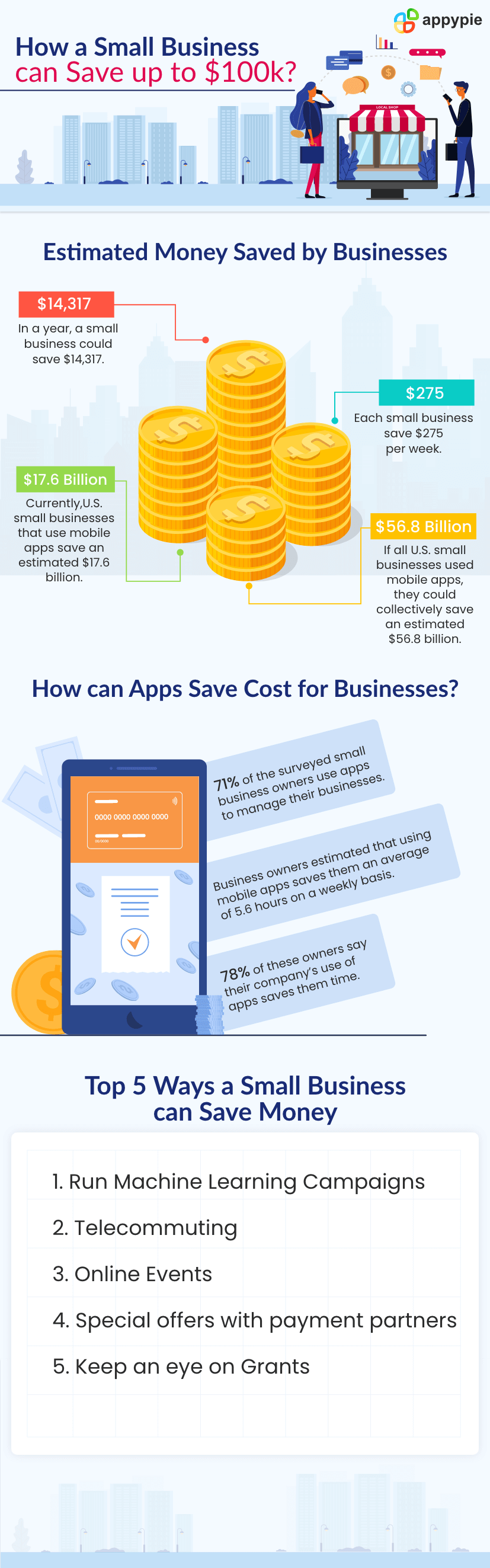 How a small business can save up to $100k?