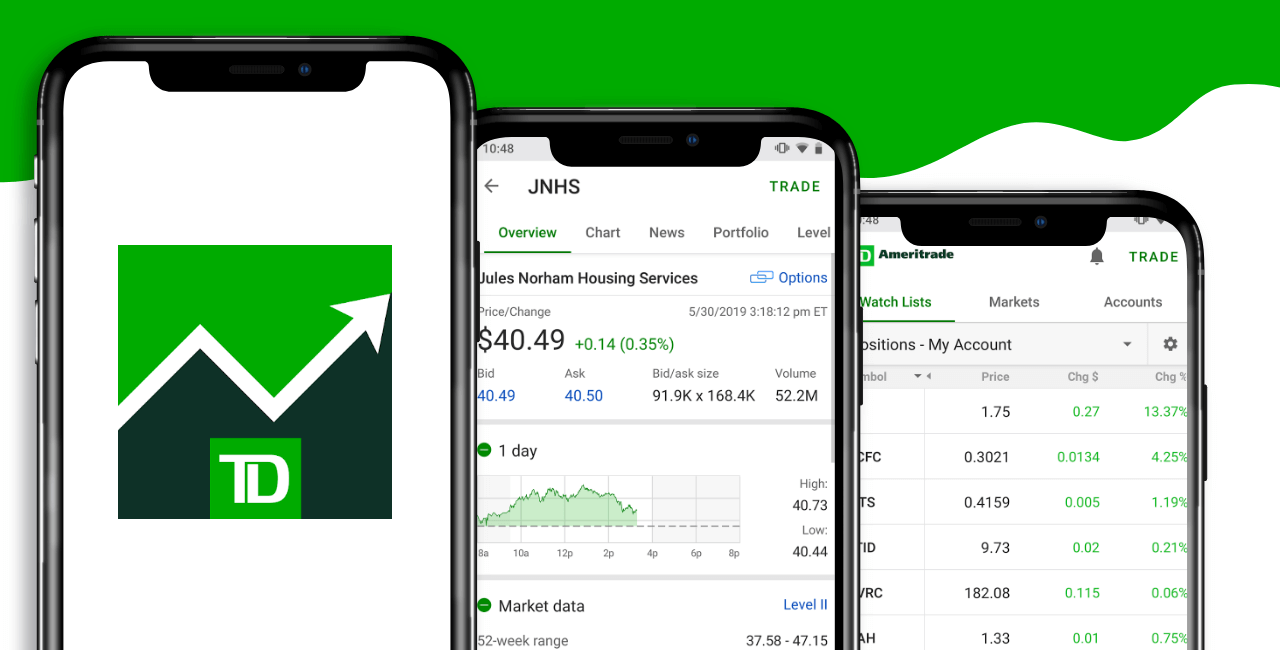 9 Best Stock Market Apps To Use In 2020 Appy Pie