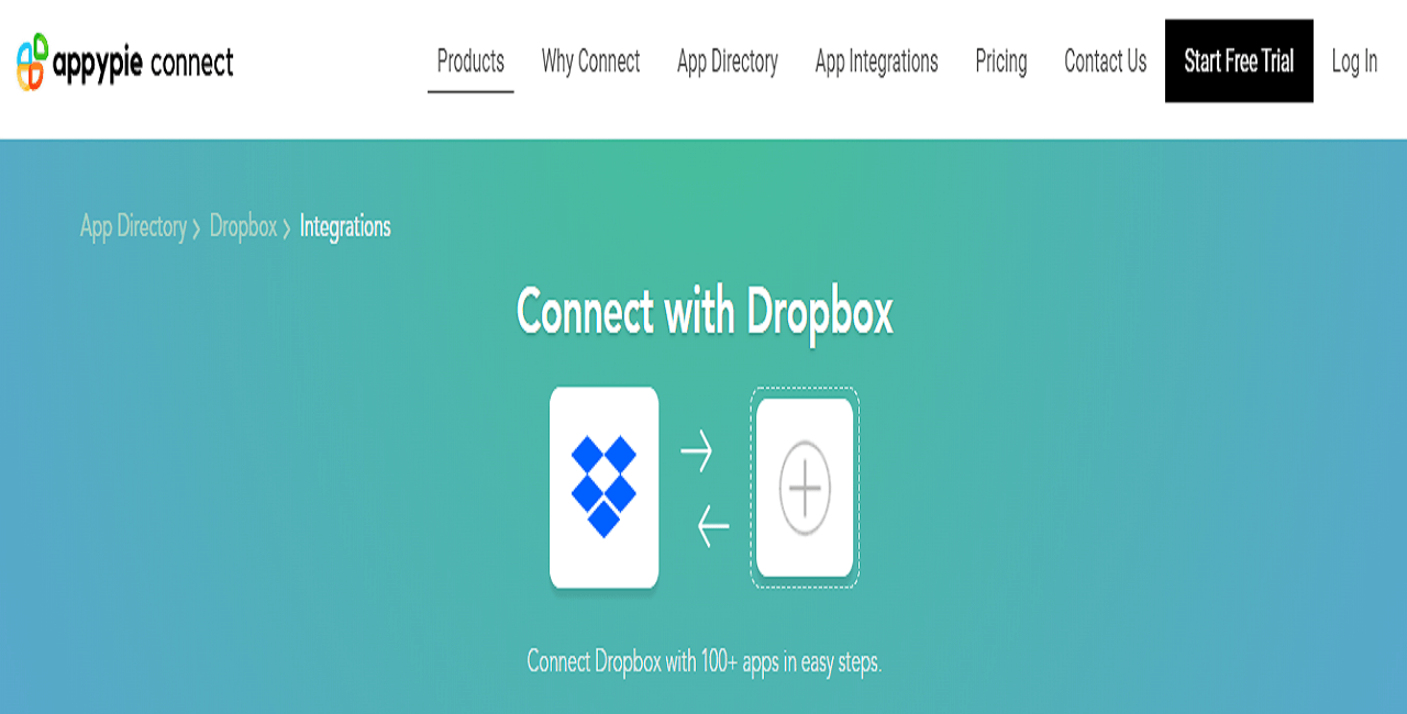 Integrate Dropbox with multiple software - Appy Pie