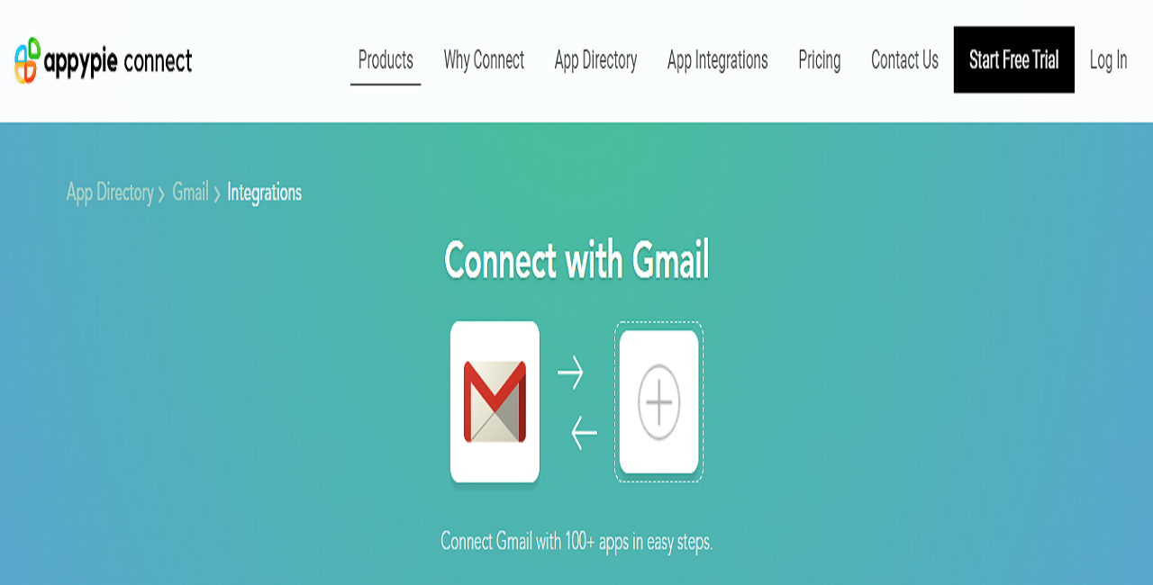 Integrate multiple software with Gmail - Appy Pie