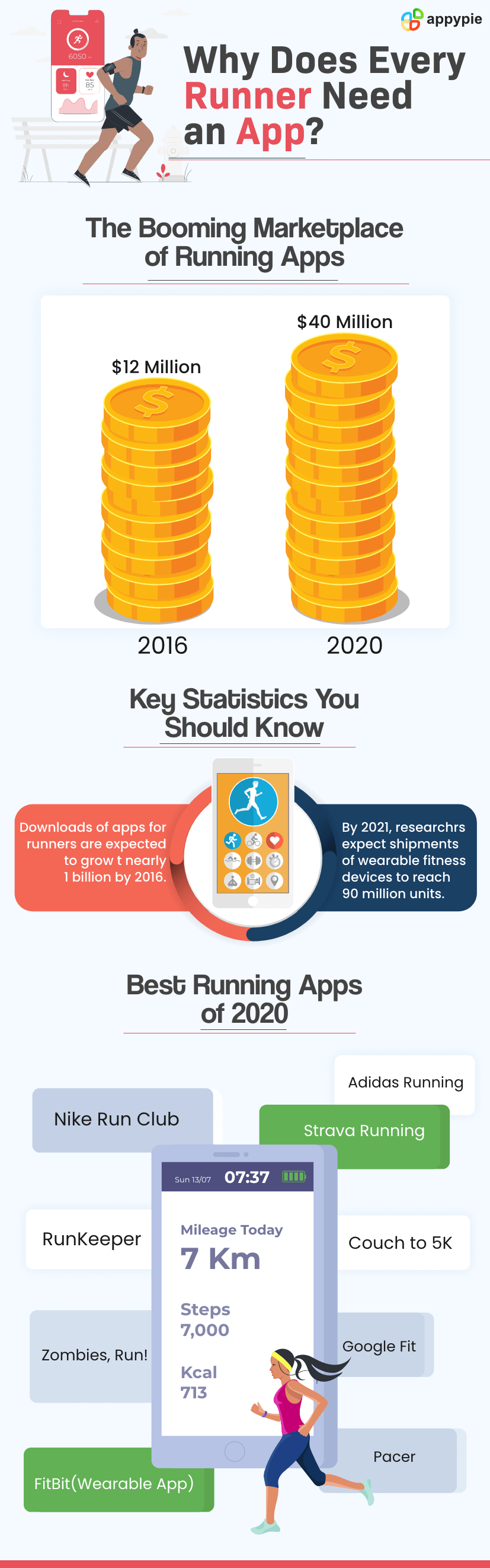 Why Does Every Runner Needan App - Appy Pie