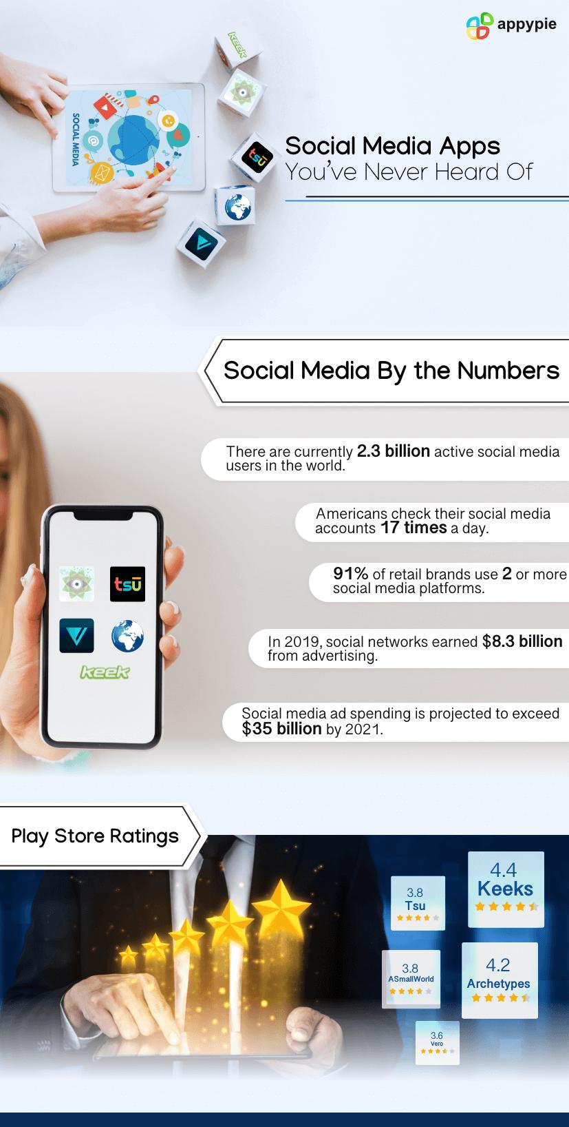Social Media App - Appy Pie
