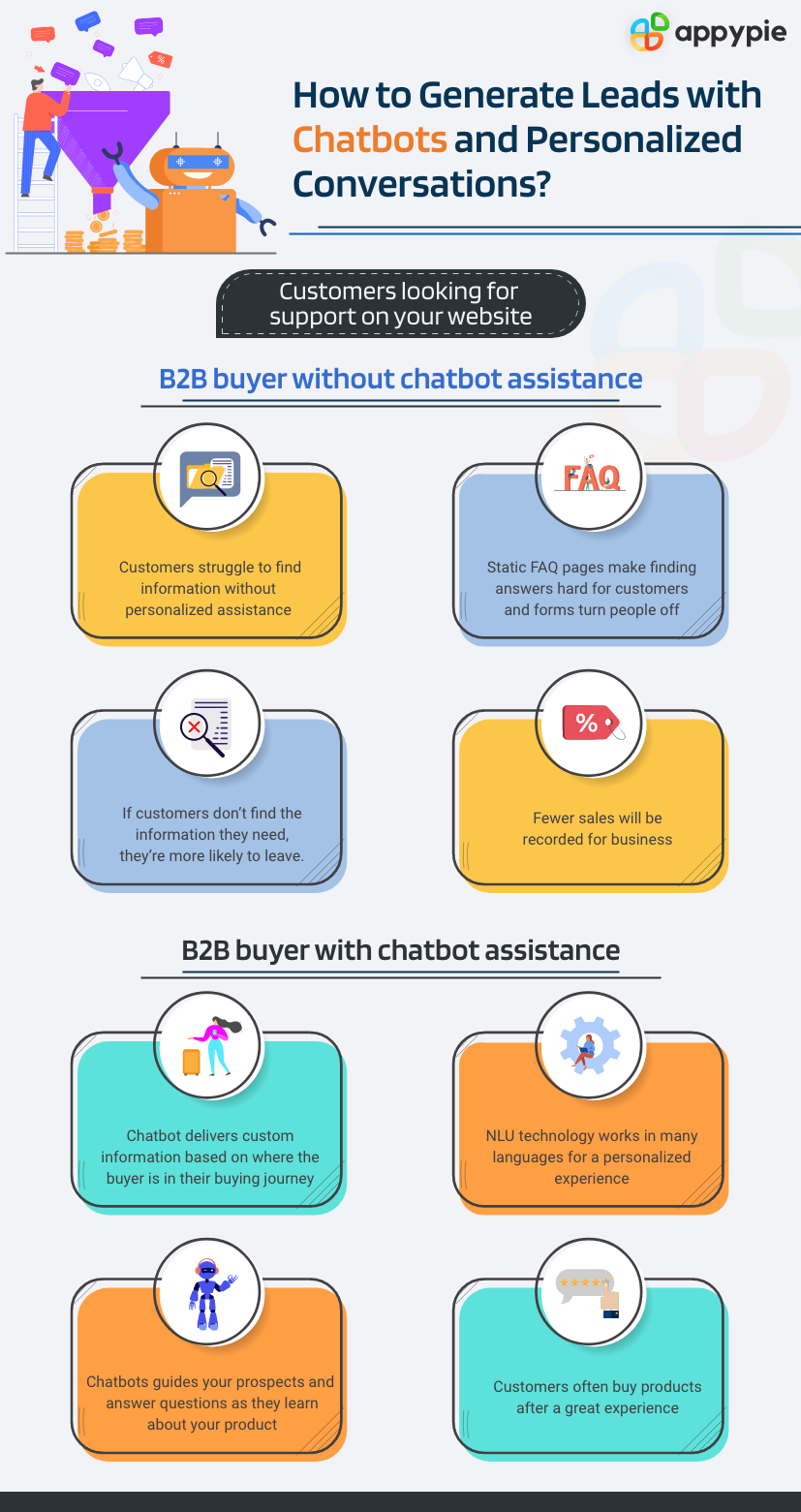 Generate Leads with Chatbots - Appy Pie