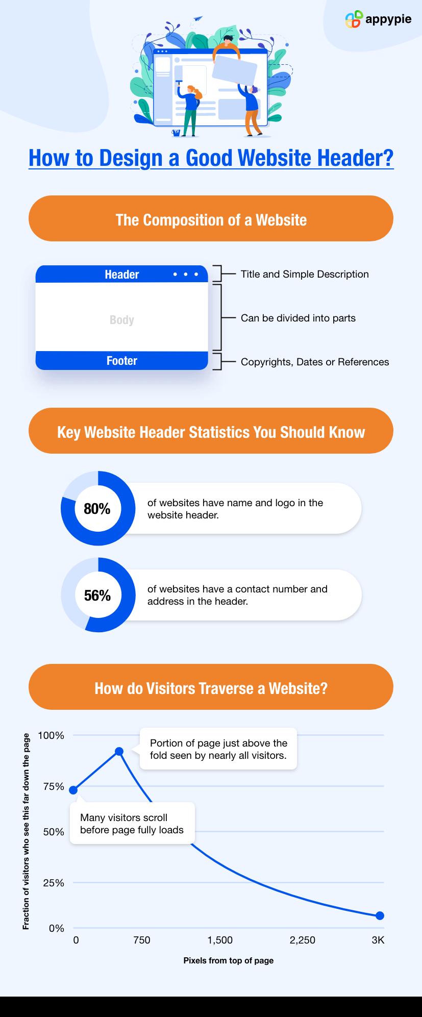 Website Header - Appy Pie
