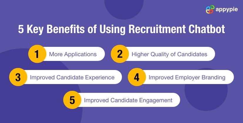 Recruitment Chatbots Benefits - Appy Pie