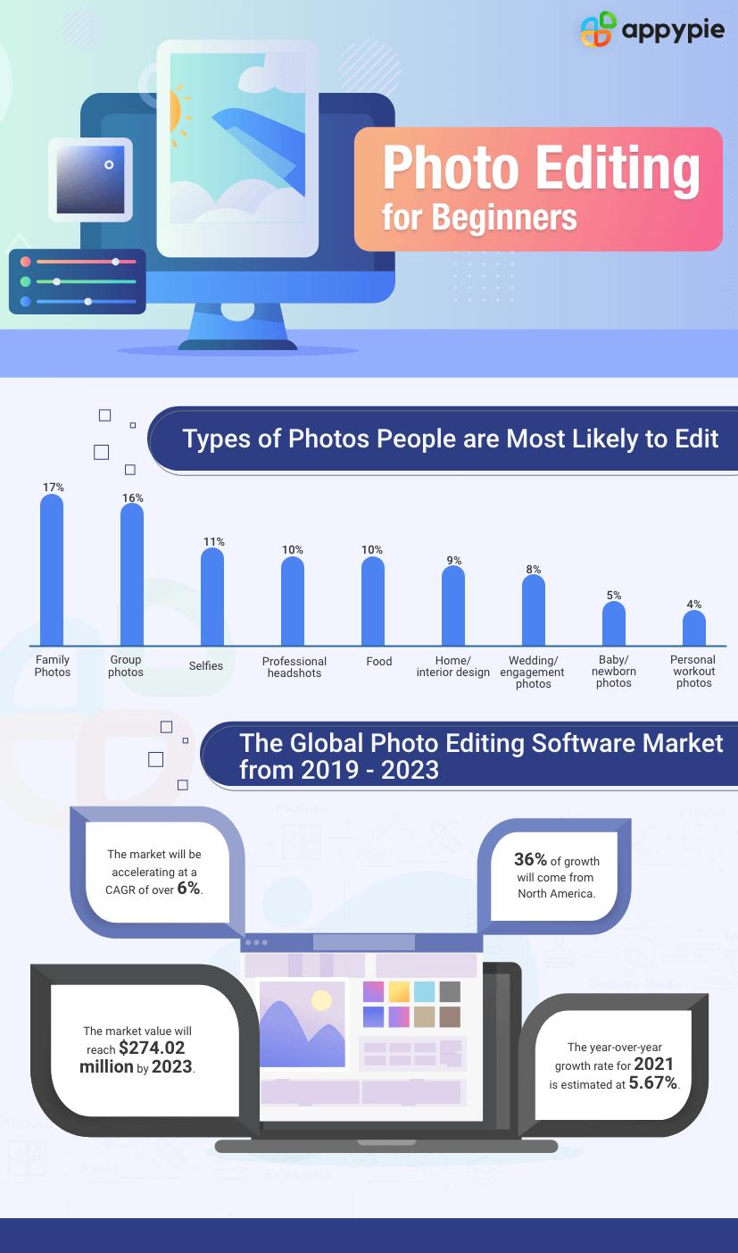 Photo Editing - Appy Pie