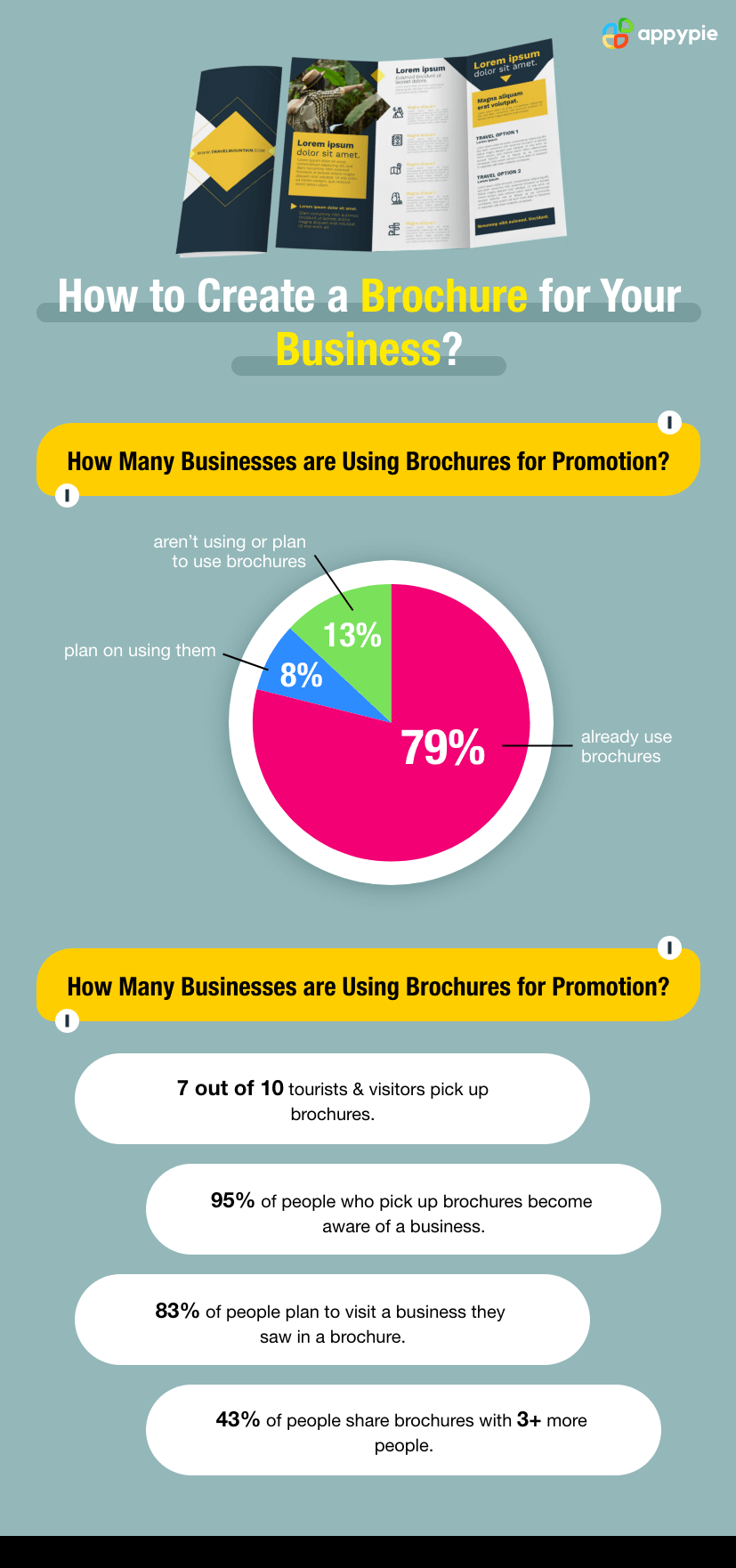 Create Brochure for business - Appy Pie