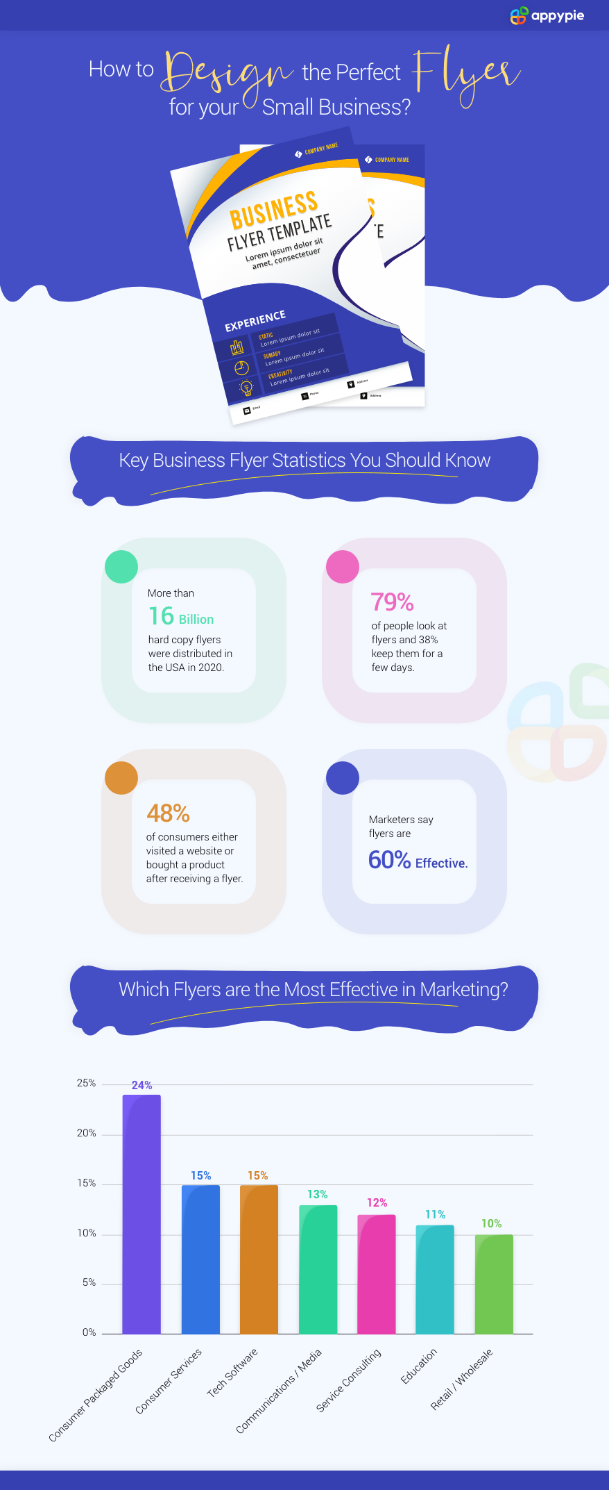 How to Design the Perfect Flyer for your Small Business - Appy Pie