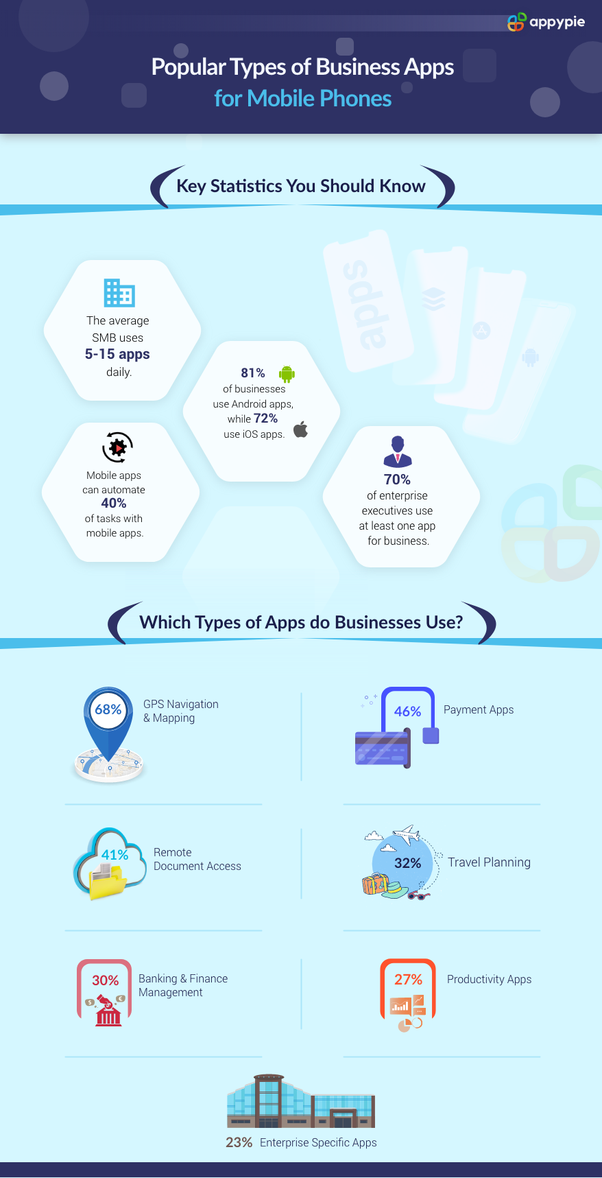 How Mobile Apps Help You Streamline Business Processes
